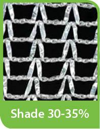 Aluminet0-30%