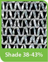 Aluminet0-40%