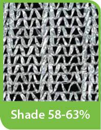 Aluminet 0-60%